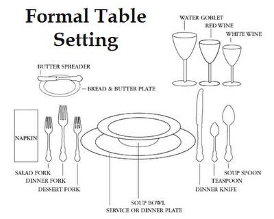 Formal Table Setting   Un Peu de Kil Shi