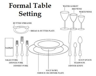 Table Manners and Settings | Etiquette  sc 1 st  Un Peu de Kil Shi - WordPress.com & table setting | Un Peu de Kil Shi